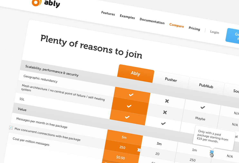 ably_web_06